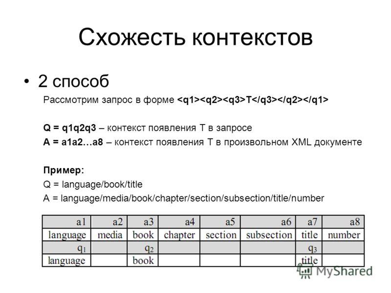 Схожесть контекстов 2 способ Рассмотрим запрос в форме T Q = q1q2q3 – контекст появления Т в запросе А = а1а2…а8 – контекст появления Т в произвольном XML документе Пример: Q = language/book/title A = language/media/book/chapter/section/subsection/ti