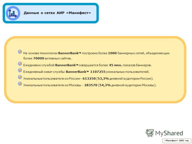 На основе технологии BannerBank построено более 1000 баннерных сетей, объединяющих более 70000 активных сайтов. Ежедневно службой BannerBank совершается более 45 млн. показов баннеров. Ежедневный охват службы BannerBank 1107255 уникальных пользовател