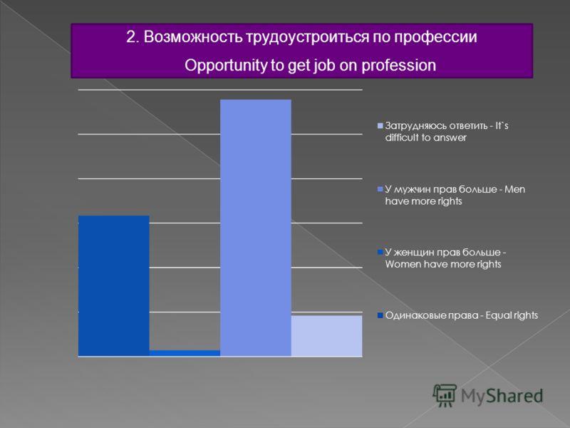 2. Возможность трудоустроиться по профессии Opportunity to get job on profession