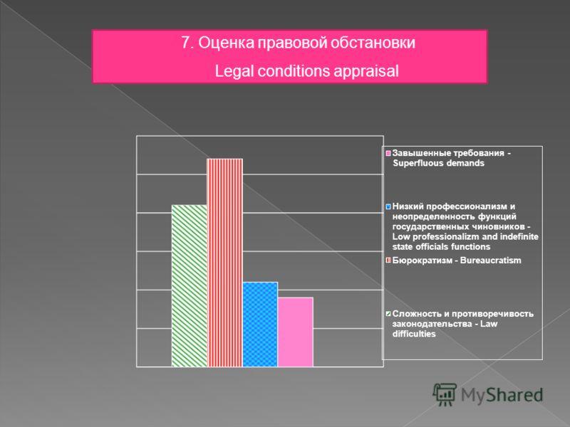 7. Оценка правовой обстановки Legal conditions appraisal