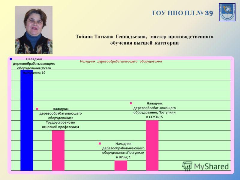 ГОУ НПО ПЛ 39 Тобина Татьяна Геннадьевна, мастер производственного обучения высшей категории