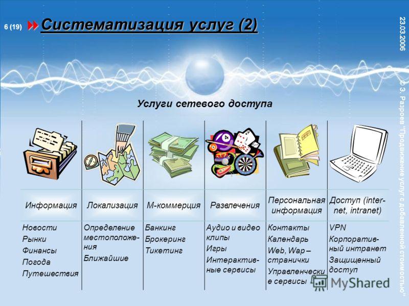 © Э. Разроев