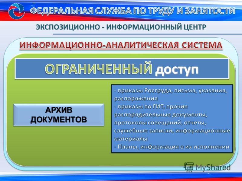ЭКСПОЗИЦИОННО - ИНФОРМАЦИОННЫЙ ЦЕНТР АРХИВ ДОКУМЕНТОВ