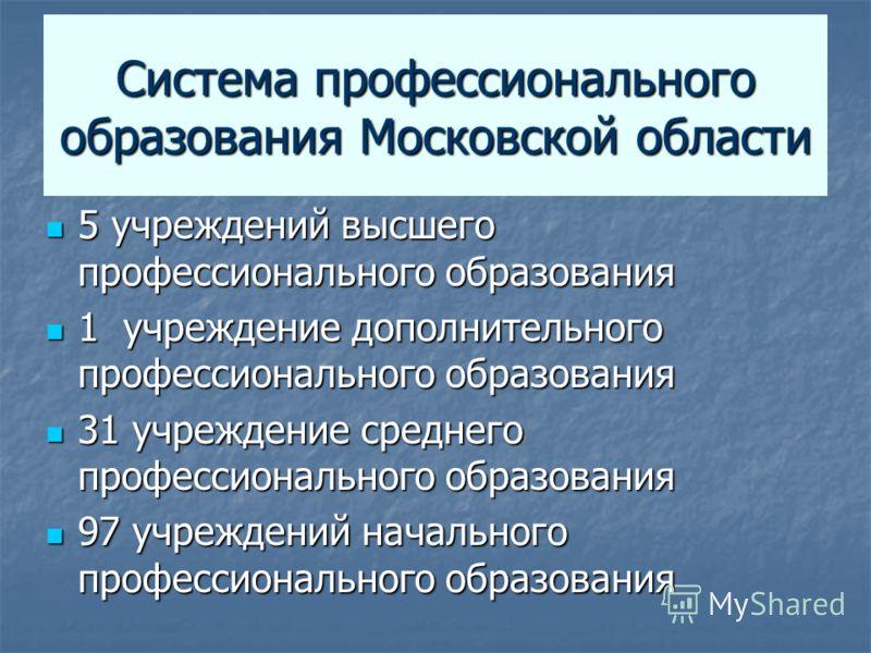 Система профессионального образования Московской области 5 учреждений высшего профессионального образования 5 учреждений высшего профессионального образования 1 учреждение дополнительного профессионального образования 1 учреждение дополнительного про