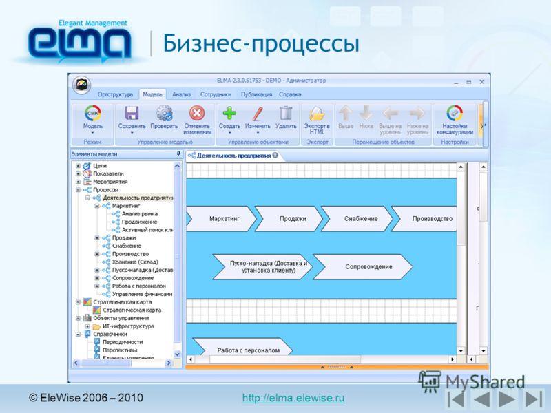 © EleWise 2006 – 2010 http://elma.elewise.ru Бизнес-процессы