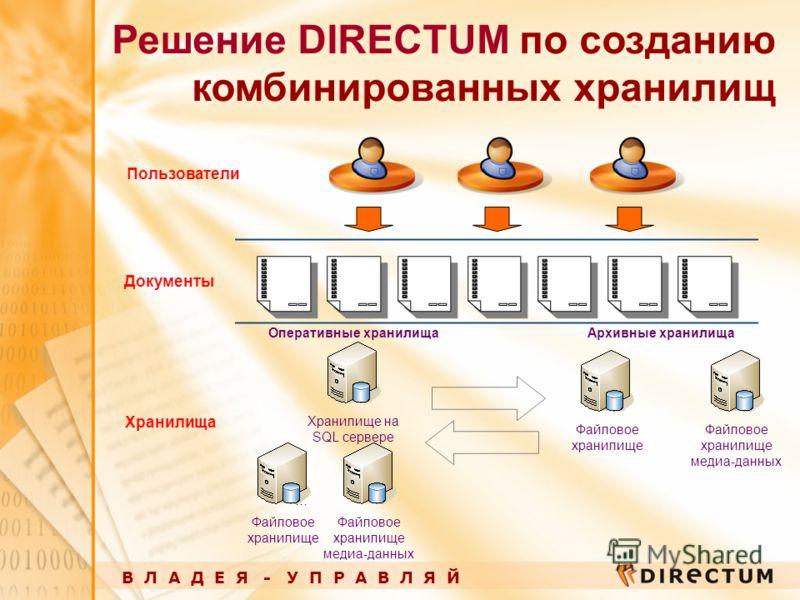 В Л А Д Е Я - У П Р А В Л Я Й Решение DIRECTUM по созданию комбинированных хранилищ … Документы … Пользователи Хранилища Хранилище на SQL сервере Файловое хранилище Оперативные хранилищаАрхивные хранилища Файловое хранилище Файловое хранилище медиа-д