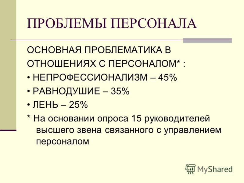 ПРОБЛЕМЫ ПЕРСОНАЛА ОСНОВНАЯ ПРОБЛЕМАТИКА В ОТНОШЕНИЯХ С ПЕРСОНАЛОМ* : НЕПРОФЕССИОНАЛИЗМ – 45% РАВНОДУШИЕ – 35% ЛЕНЬ – 25% * На основании опроса 15 руководителей высшего звена связанного с управлением персоналом
