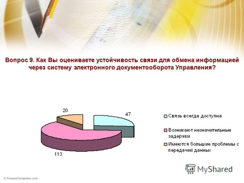 Вопрос 9. Как Вы оцениваете устойчивость связи для обмена информацией через систему электронного документооборота Управления?