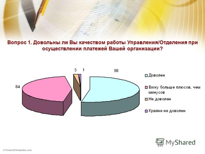 Вопрос 1. Довольны ли Вы качеством работы Управления/Отделения при осуществлении платежей Вашей организации?