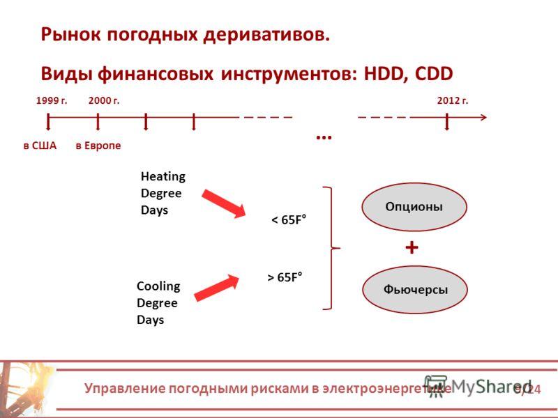 Управление погодными рисками в электроэнергетике 9/24 Рынок погодных деривативов. Виды финансовых инструментов: HDD, CDD 1999 г. Heating Degree Days Cooling Degree Days в Европе > 65F° < 65F° + в США 2000 г.2012 г. … Фьючерсы Опционы