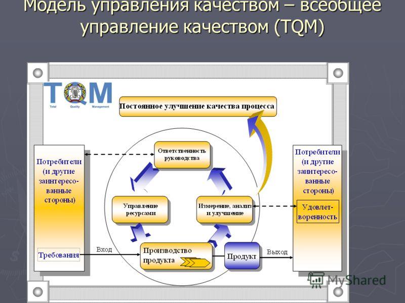 Модель управления качеством – всеобщее управление качеством (TQM)