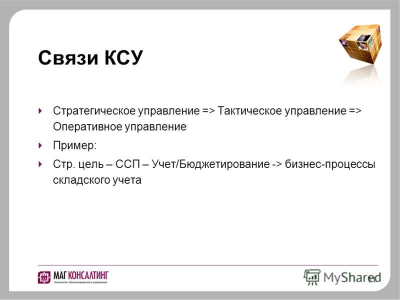 11 Связи КСУ Стратегическое управление => Тактическое управление => Оперативное управление Пример: Стр. цель – ССП – Учет/Бюджетирование -> бизнес-процессы складского учета