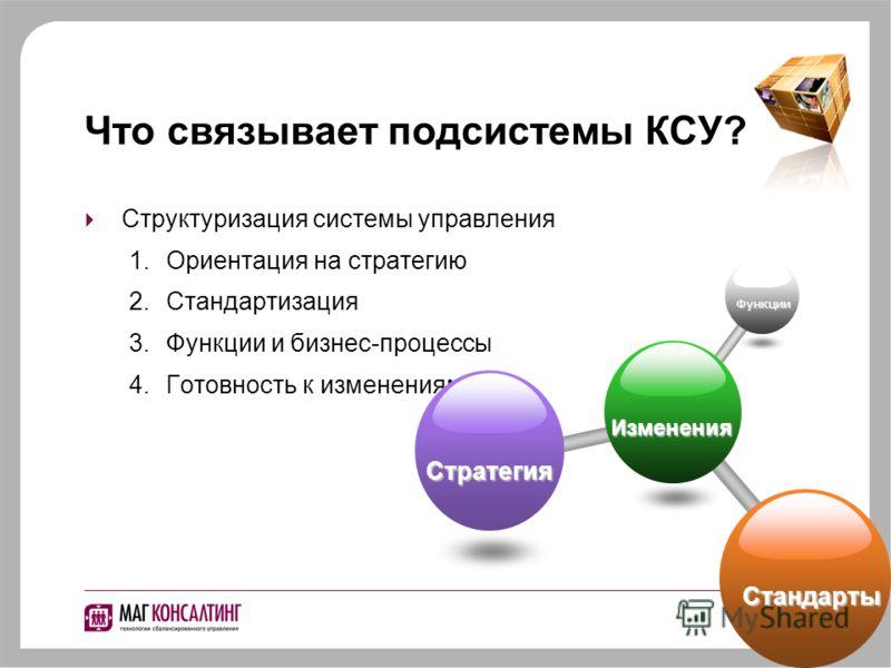 13 Что связывает подсистемы КСУ? Структуризация системы управления 1.Ориентация на стратегию 2.Стандартизация 3.Функции и бизнес-процессы 4.Готовность к изменениям Изменения Функции Стратегия Стандарты