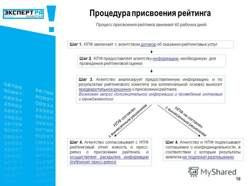 10 Процедура присвоения рейтинга Шаг 1. НПФ заключает с агентством договор об оказании рейтинговых услуг Шаг 2. НПФ предоставляет агентству информацию, необходимую для проведения рейтинговой оценки Шаг 3. Агентство анализирует предоставленную информа