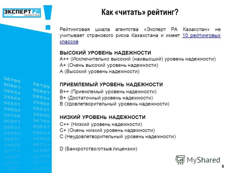 8 Как «читать» рейтинг? Рейтинговая шкала агентства «Эксперт РА Казахстан» не учитывает странового риска Казахстана и имеет 10 рейтинговых классов ВЫСОКИЙ УРОВЕНЬ НАДЕЖНОСТИ A++ (Исключительно высокий (наивысший) уровень надежности) A+ (Очень высокий