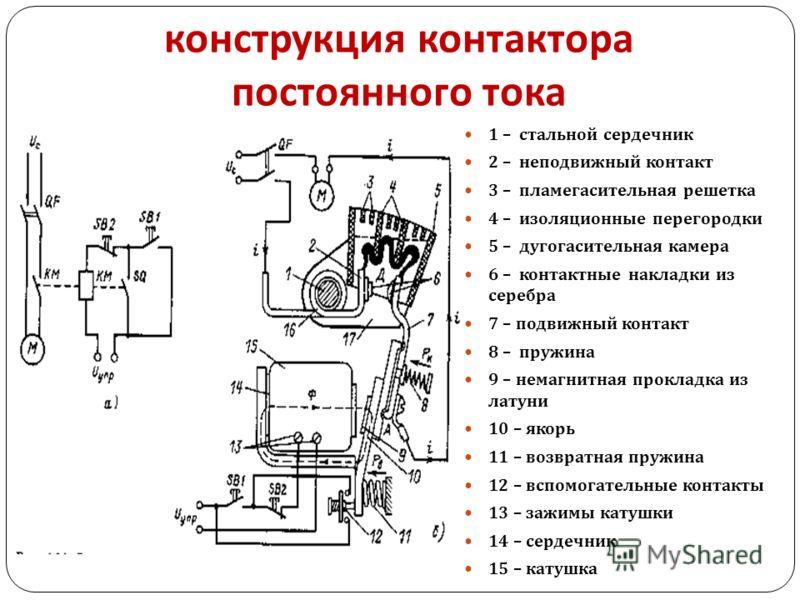 конструкция контактора постоянного тока 1 – стальной сердечник 2 – неподвижный контакт 3 – пламегасительная решетка 4 – изоляционные перегородки 5 – дугогасительная камера 6 – контактные накладки из серебра 7 – подвижный контакт 8 – пружина 9 – немаг