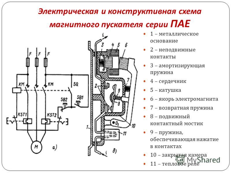 Электрическая и конструктивная схема магнитного пускателя серии ПАЕ 1 – металлическое основание 2 – неподвижные контакты 3 – амортизирующая пружина 4 – сердечник 5 – катушка 6 – якорь электромагнита 7 – возвратная пружина 8 – подвижный контактный мос