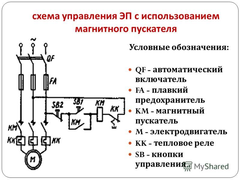 схема управления ЭП с использованием магнитного пускателя Условные обозначения : QF - автоматический включатель FA - плавкий предохранитель KM - магнитный пускатель M - электродвигатель KK - тепловое реле SB - кнопки управления