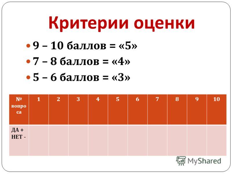 Критерии оценки 9 – 10 баллов = «5» 7 – 8 баллов = «4» 5 – 6 баллов = «3» вопро са 12345678910 ДА + НЕТ -