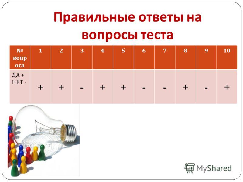 Правильные ответы на вопросы теста вопр оса 12345678910 ДА + НЕТ - ++-++--+-+