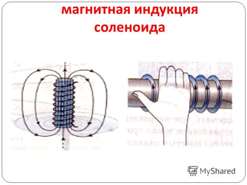 магнитная индукция соленоида