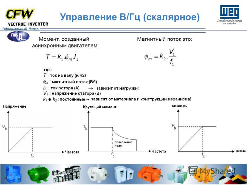 Момент, созданный асинхронным двигателем: Магнитный поток это: P=T.n Управление В/Гц (скалярное) Официальный дилер