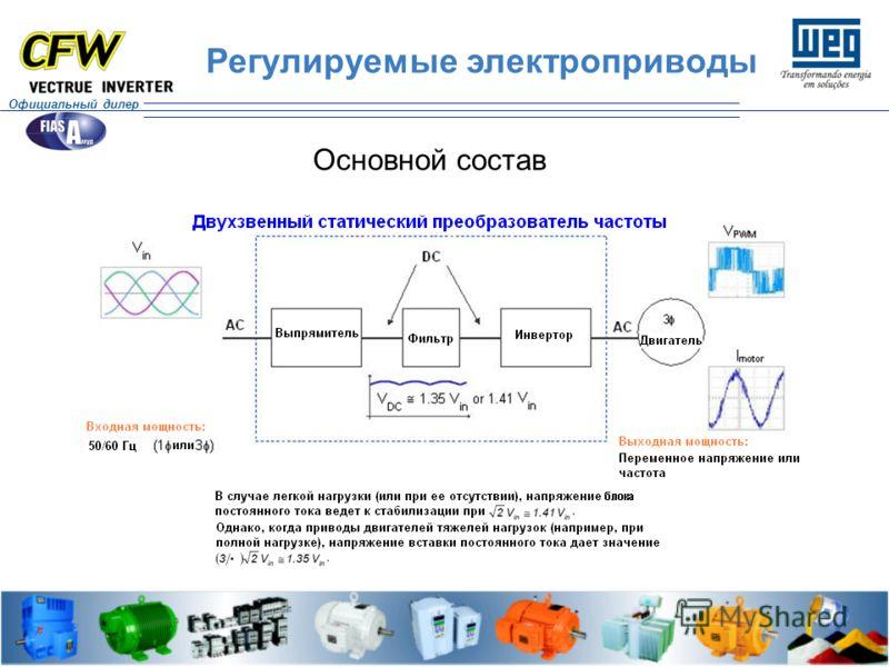 Основной состав Регулируемые электроприводы Официальный дилер