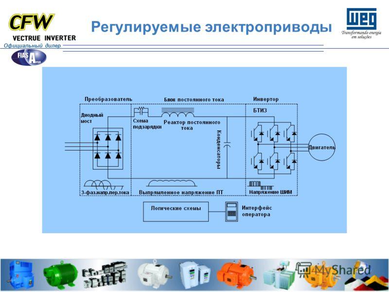 Регулируемые электроприводы Официальный дилер