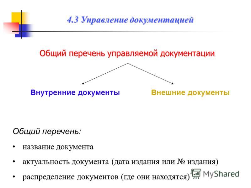 Общий перечень управляемой документации Общий перечень: название документа актуальность документа (дата издания или издания) распределение документов (где они находятся) Внутренние документыВнешние документы 4.3 Управление документацией