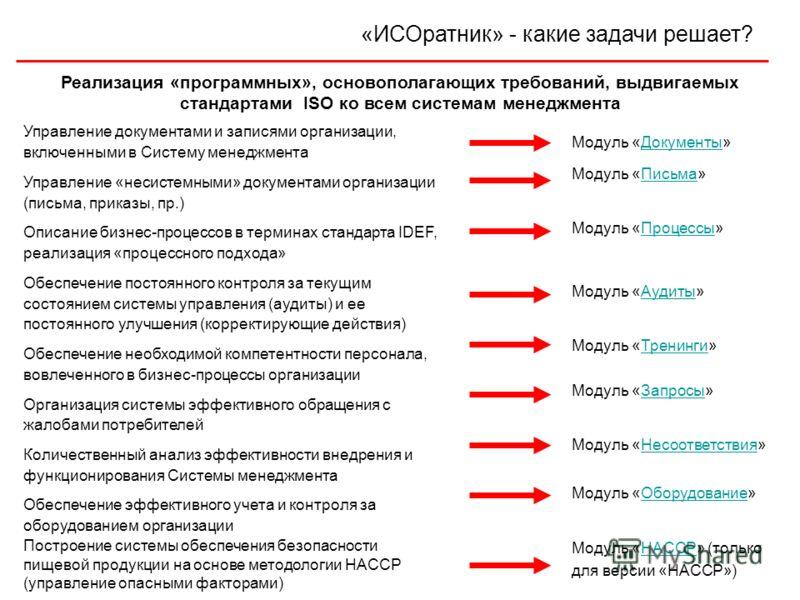 «ИСОратник» - какие задачи решает? Реализация «программных», основополагающих требований, выдвигаемых стандартами ISO ко всем системам менеджмента Управление документами и записями организации, включенными в Систему менеджмента Управление «несистемны