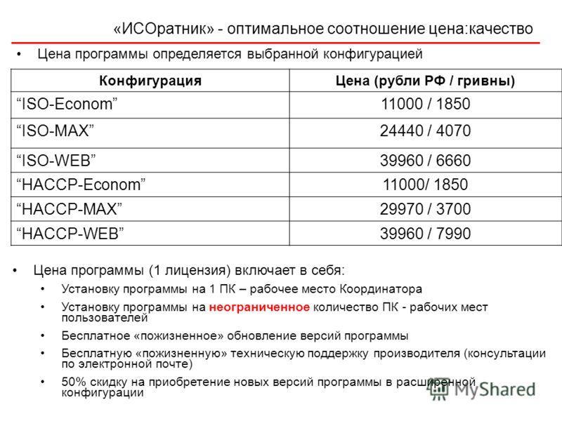 «ИСОратник» - оптимальное соотношение цена:качество Цена программы определяется выбранной конфигурацией КонфигурацияЦена (рубли РФ / гривны) ISO-Econom11000 / 1850 ISO-MAX24440 / 4070 ISO-WEB39960 / 6660 HACCP-Econom11000/ 1850 HACCP-MAX29970 / 3700