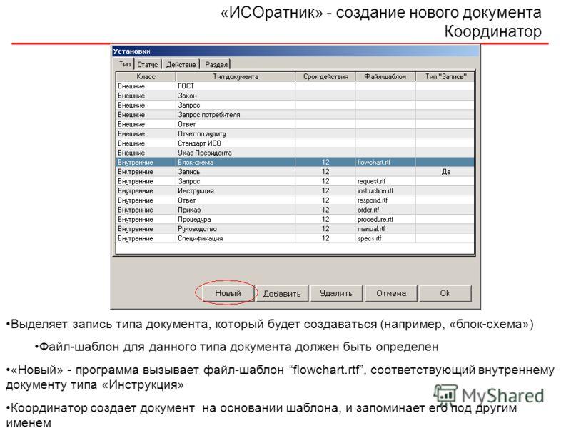 «ИСОратник» - создание нового документа Координатор Выделяет запись типа документа, который будет создаваться (например, «блок-схема») Файл-шаблон для данного типа документа должен быть определен «Новый» - программа вызывает файл-шаблон flowchart.rtf