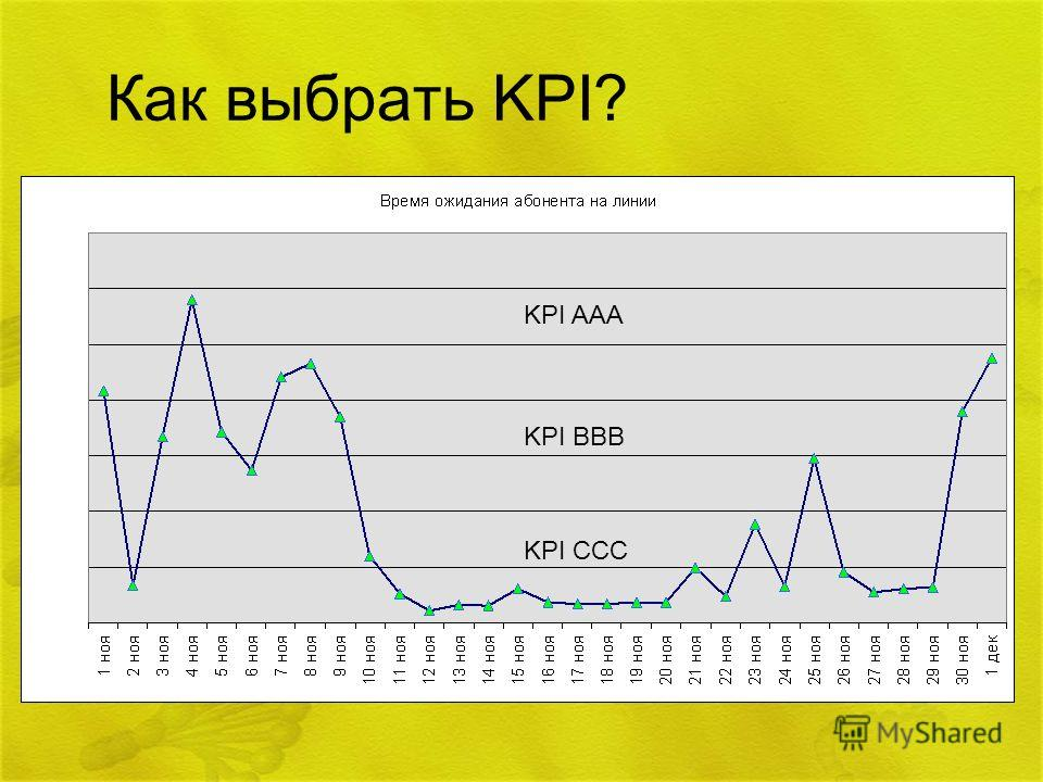 Как выбрать KPI? KPI AAA KPI BBB KPI CCC