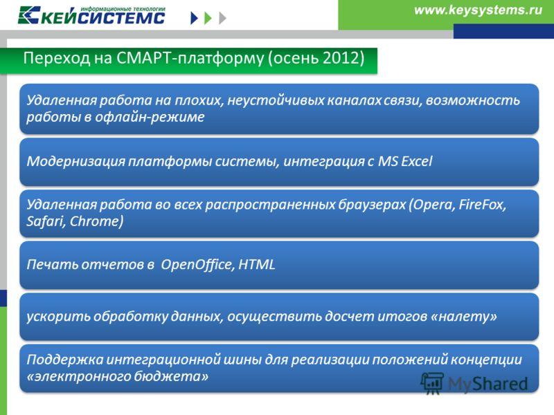 Переход на СМАРТ-платформу (осень 2012) Удаленная работа на плохих, неустойчивых каналах связи, возможность работы в офлайн-режиме Модернизация платформы системы, интеграция с MS Excel Удаленная работа во всех распространенных браузерах (Opera, FireF