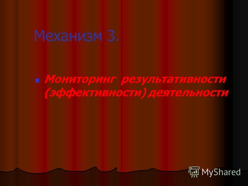Механизм 3. Мониторинг результативности (эффективности) деятельности
