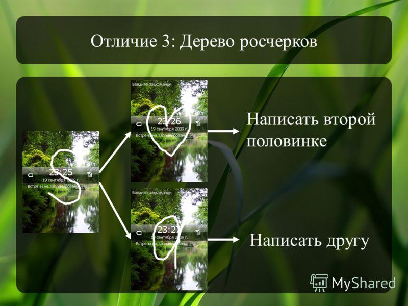 Отличие 3: Дерево росчерков Написать второй половинке Написать другу