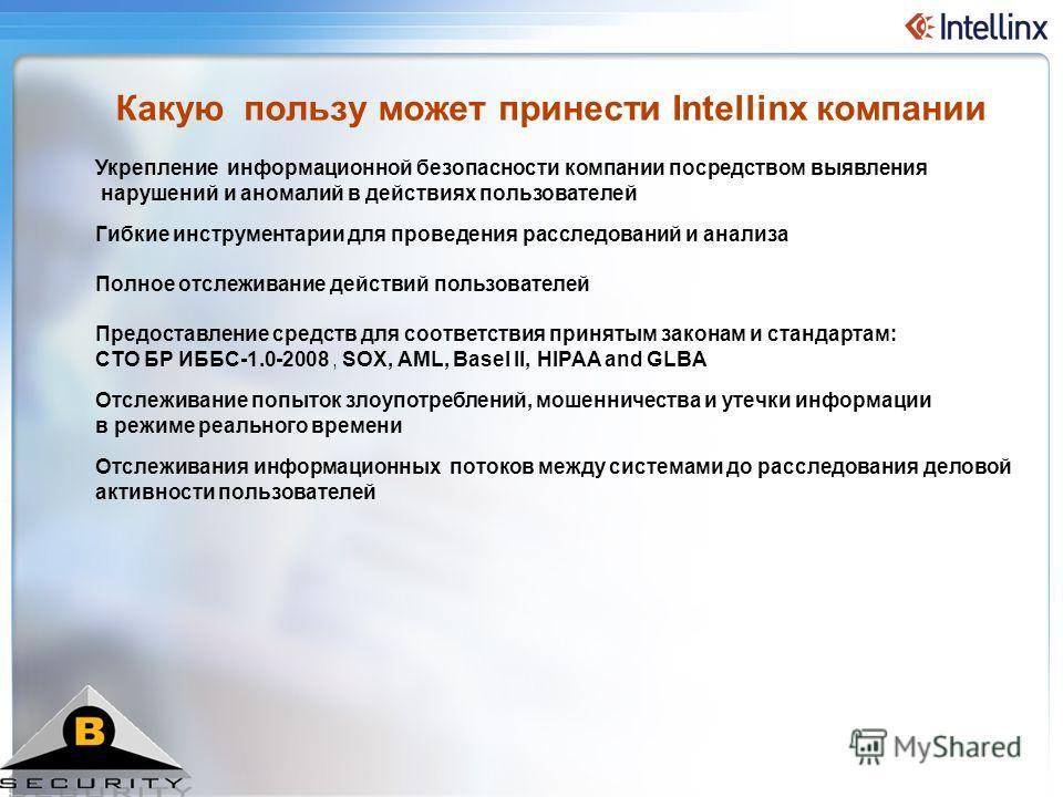 24 19-May-14 © Intellinx Ltd. All Rights Reserved.Intellinx Ltd. All Rights Reserved Какую пользу может принести Intellinx компании Укрепление информационной безопасности компании посредством выявления нарушений и аномалий в действиях пользователей П