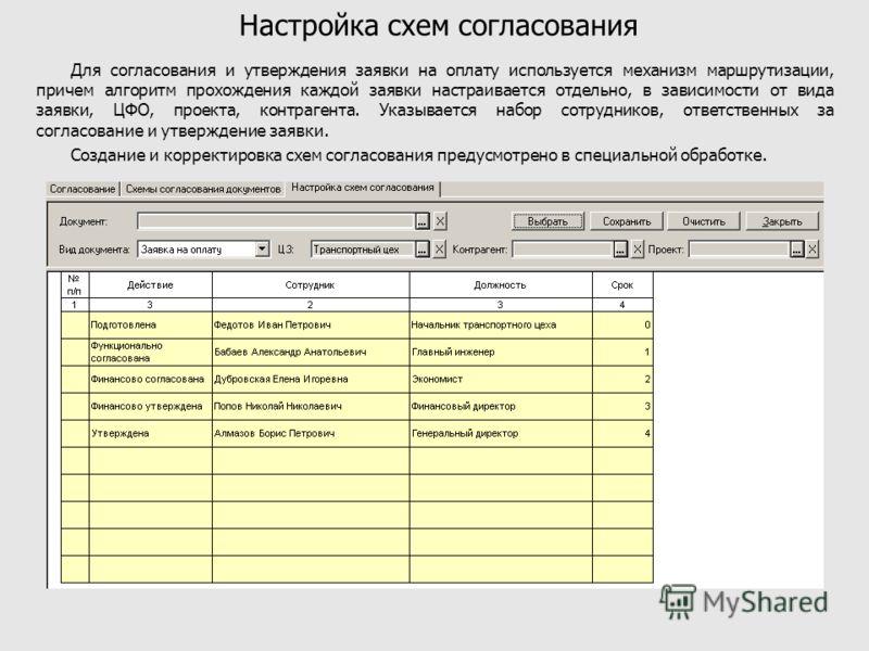 Настройка схем согласования Для согласования и утверждения заявки на оплату используется механизм маршрутизации, причем алгоритм прохождения каждой заявки настраивается отдельно, в зависимости от вида заявки, ЦФО, проекта, контрагента. Указывается на
