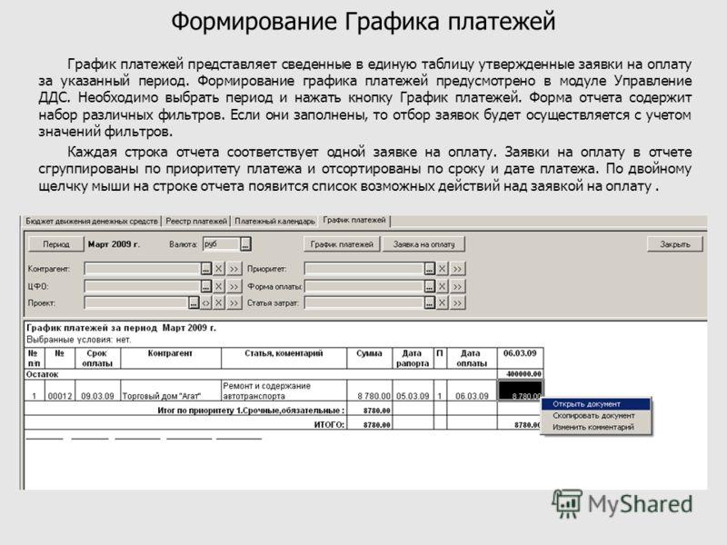 График платежей представляет сведенные в единую таблицу утвержденные заявки на оплату за указанный период. Формирование графика платежей предусмотрено в модуле Управление ДДС. Необходимо выбрать период и нажать кнопку График платежей. Форма отчета со