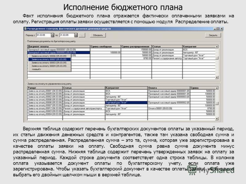 Исполнение бюджетного плана Факт исполнения бюджетного плана отражается фактически оплаченными заявками на оплату. Регистрация оплаты заявки осуществляется с помощью модуля Распределение оплаты. Верхняя таблица содержит перечень бухгалтерских докумен