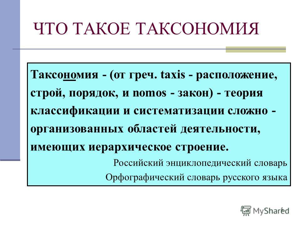 6 ЧТО ТАКОЕ ТАКСОНОМИЯ Таксономия - (от греч. taxis - расположение, строй, порядок, и nomos - закон) - теория классификации и систематизации сложно - организованных областей деятельности, имеющих иерархическое строение. Российский энциклопедический с