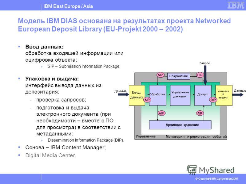 IBM East Europe / Asia © Copyright IBM Corporation 2007 Модель IBM DIAS основана на результатах проекта Networked European Deposit Library (EU-Projekt 2000 – 2002) Ввод данных: обработка входящей информации или оцифровка объекта: SIP – Submission Inf
