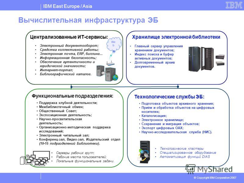 IBM East Europe / Asia © Copyright IBM Corporation 2007 Вычислительная инфраструктура ЭБ Функциональные подразделения: Поддержка клубной деятельности; Межбиблиотечный обмен; Общественный Совет; Экспозиционная деятельность; Научно-просветительская дея