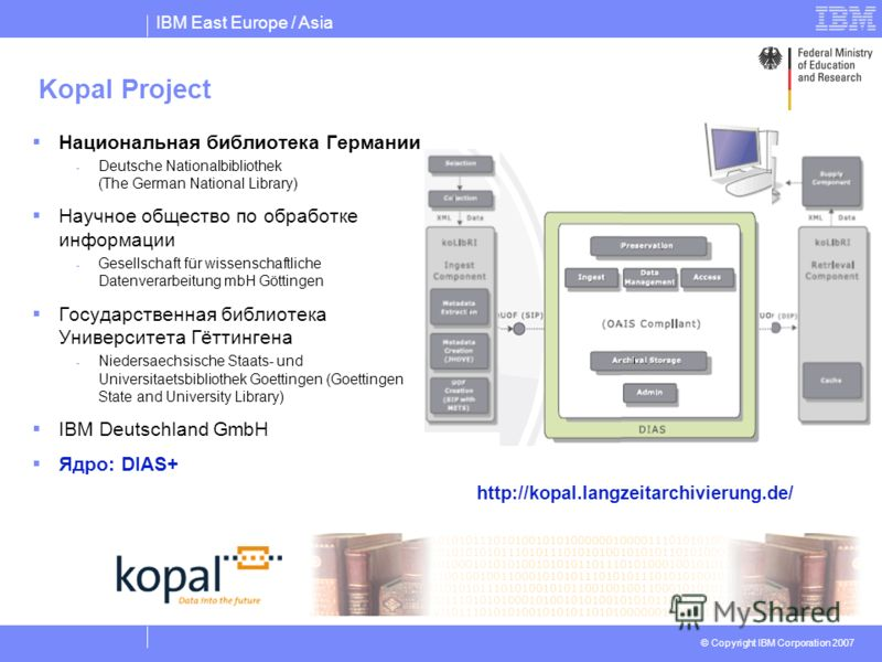IBM East Europe / Asia © Copyright IBM Corporation 2007 Kopal Project Национальная библиотека Германии - Deutsche Nationalbibliothek (The German National Library) Научное общество по обработке информации - Gesellschaft für wissenschaftliche Datenvera