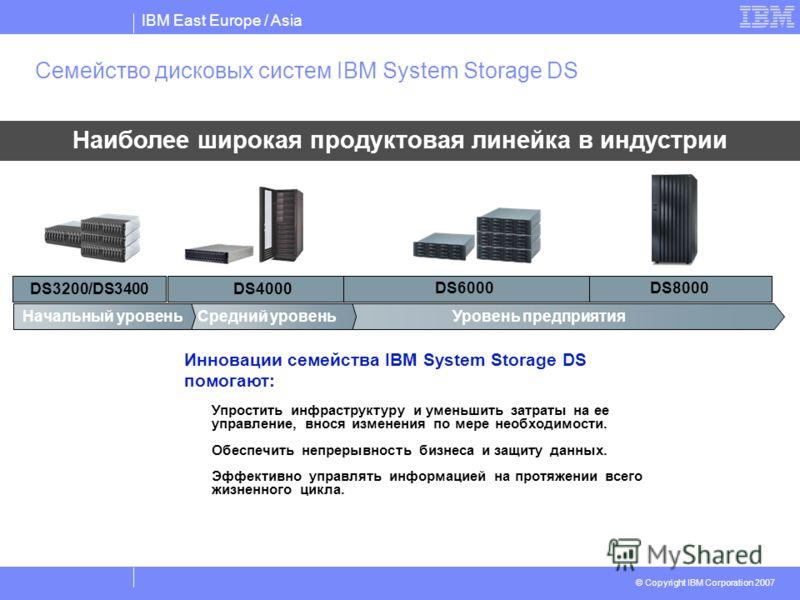 IBM East Europe / Asia © Copyright IBM Corporation 2007 Уровень предприятия Наиболее широкая продуктовая линейка в индустрии Семейство дисковых систем IBM System Storage DS Упростить инфраструктуру и уменьшить затраты на ее управление, внося изменени