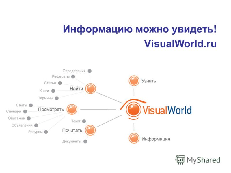 Информацию можно увидеть! VisualWorld.ru