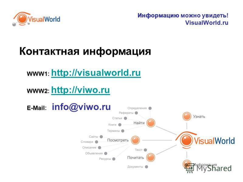 Информацию можно увидеть! VisualWorld.ru Контактная информация WWW1 WWW1: http://visualworld.ru http://visualworld.ru WWW2 WWW2: http://viwo.ru http://viwo.ru E-Mail E-Mail: info@viwo.ru Информацию можно увидеть! VisualWorld.ru