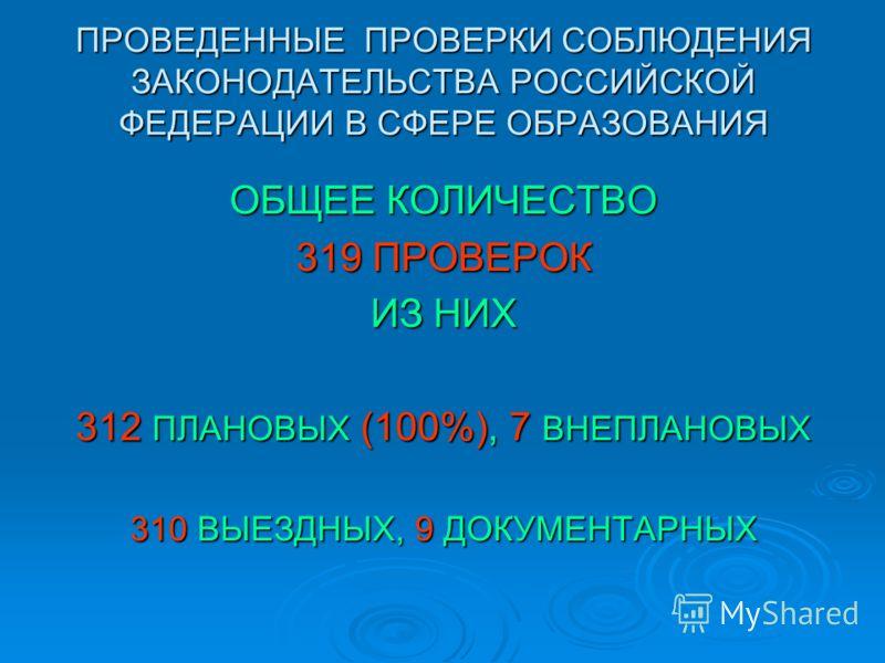 ПРОВЕДЕННЫЕ ПРОВЕРКИ СОБЛЮДЕНИЯ ЗАКОНОДАТЕЛЬСТВА РОССИЙСКОЙ ФЕДЕРАЦИИ В СФЕРЕ ОБРАЗОВАНИЯ ОБЩЕЕ КОЛИЧЕСТВО 319 ПРОВЕРОК ИЗ НИХ 312 ПЛАНОВЫХ (100%), 7 ВНЕПЛАНОВЫХ 310 ВЫЕЗДНЫХ, 9 ДОКУМЕНТАРНЫХ