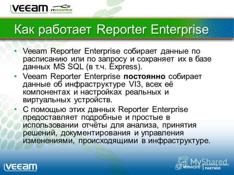 Как работает Reporter Enterprise Veeam Reporter Enterprise собирает данные по расписанию или по запросу и сохраняет их в базе данных MS SQL (в т.ч. Express). Veeam Reporter Enterprise постоянно собирает данные об инфраструктуре VI3, всех её компонент