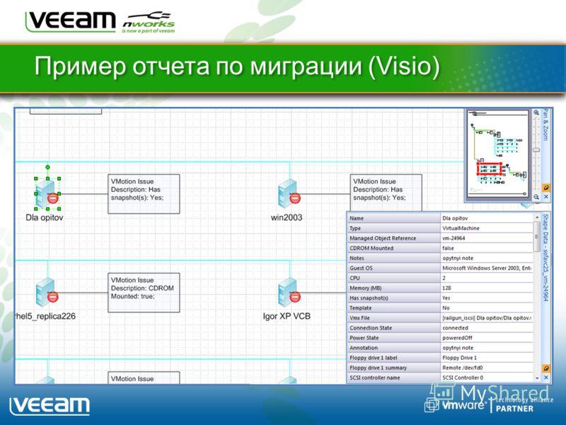 Пример отчета по миграции (Visio)